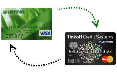 bankovskij-perevod-na-kartu