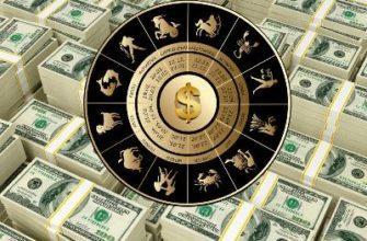 finansovyj-prognoz-na-2020-god